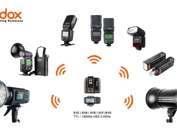 Das Godox System – modular und durchdacht